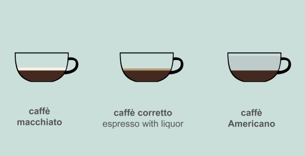 coffee culture italy how to drink coffee like an italian 2