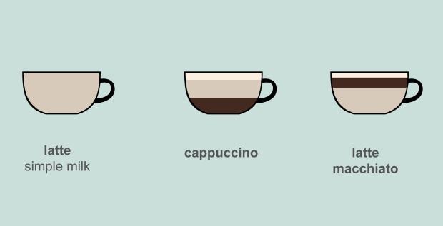coffee culture italy how to drink coffee like an italian 3
