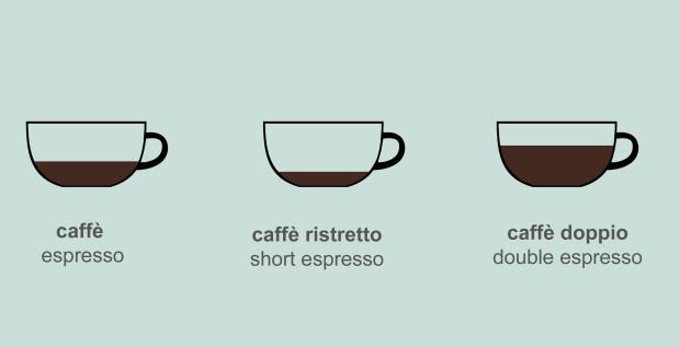 coffee culture italy how to drink coffee like an italian